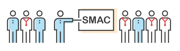 Icons representing the Scientific and Medical Advisory council (SMAC)